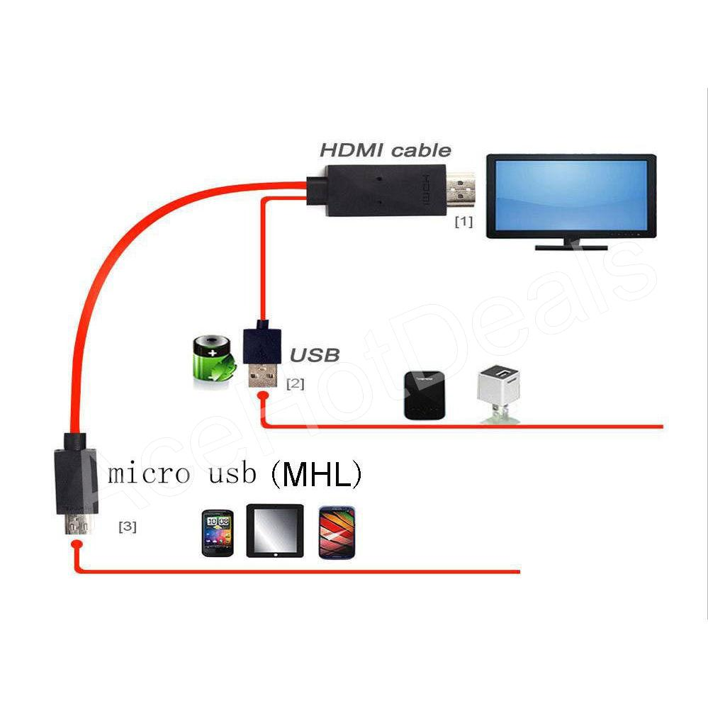 Mhl Micro Usb To Hdmi Tv Av Cable Adapter Hdtv For Samsung